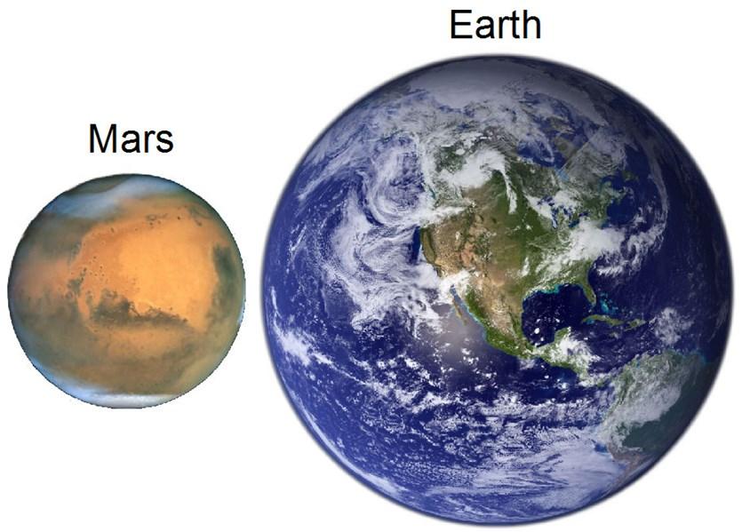 Photo of اقتراب المريخ من الأرض 2018
