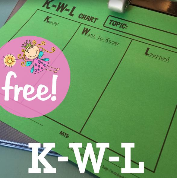 Photo of استراتيجية K.W.L – أعرف ،أريد أن أعرف ، تعلمت .