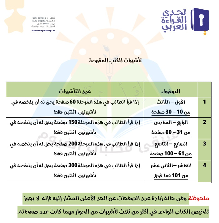 Photo of عدد الصفحات الجديد لتحدي القراءة العربي